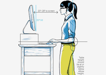 postura corretta alla scrivania